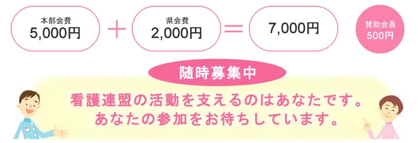 本部会費5000円+県会費2000円=7000円。賛助会員500円。随時募集中 看護連盟の活動を支えるのはあなたです。あなたの参加をお待ちしています。